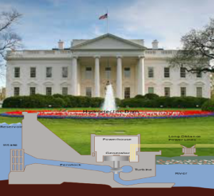 house generator. Perfect Generator Liberal Tears To Power White House Generator For Next 4 Years Throughout
